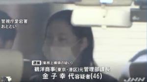 幸代 金子 金子幸代の顔画像は?横領で鶴洋商事の元経理が逮捕。1億5,600万円を横領。
