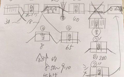 『松居一代』ブログで自分はインフルエンサー⁉︎「松居塾」を解放準備中❗️アメリカでのビジネスを明言‼️