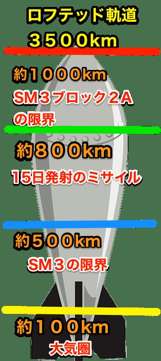 f:id:gbh06101:20170916134316p:plain