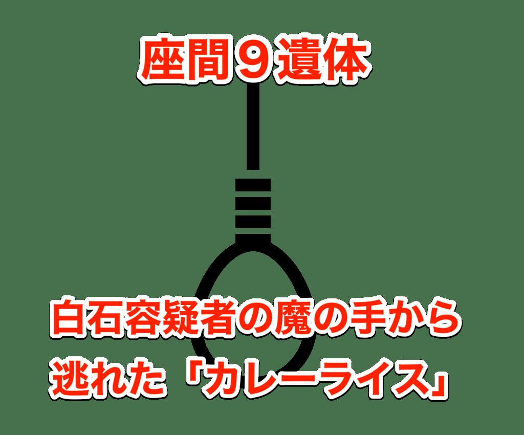 f:id:gbh06101:20180430193121p:plain