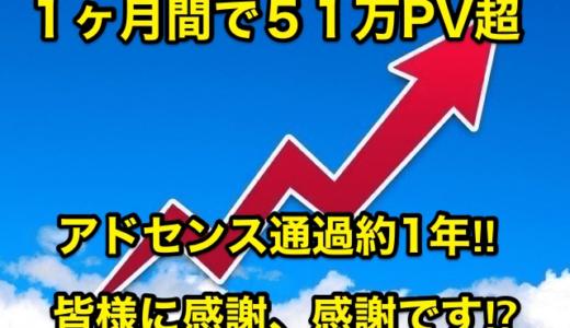 【1ヶ月間で51万PV超】アドセンス通過約1年‼︎皆様に感謝、感謝です⁉︎